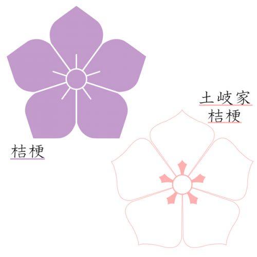 家紋 桔梗紋